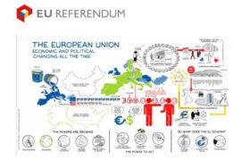 Referendum Blog: May 11